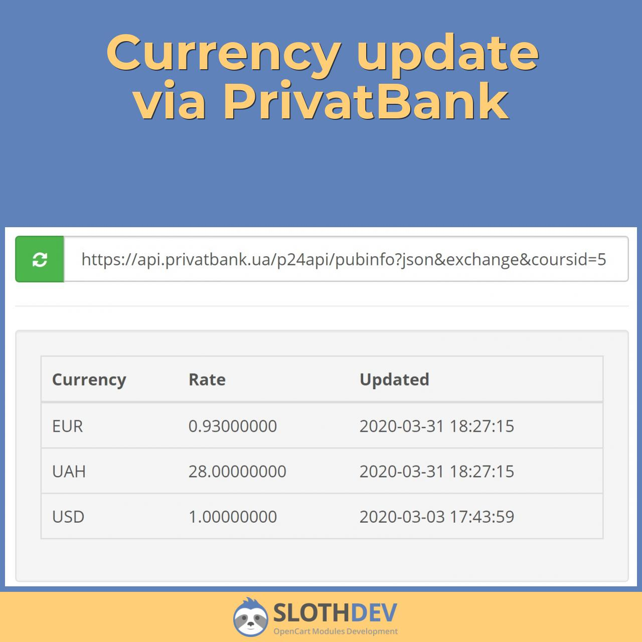 Currency update via PrivatBank