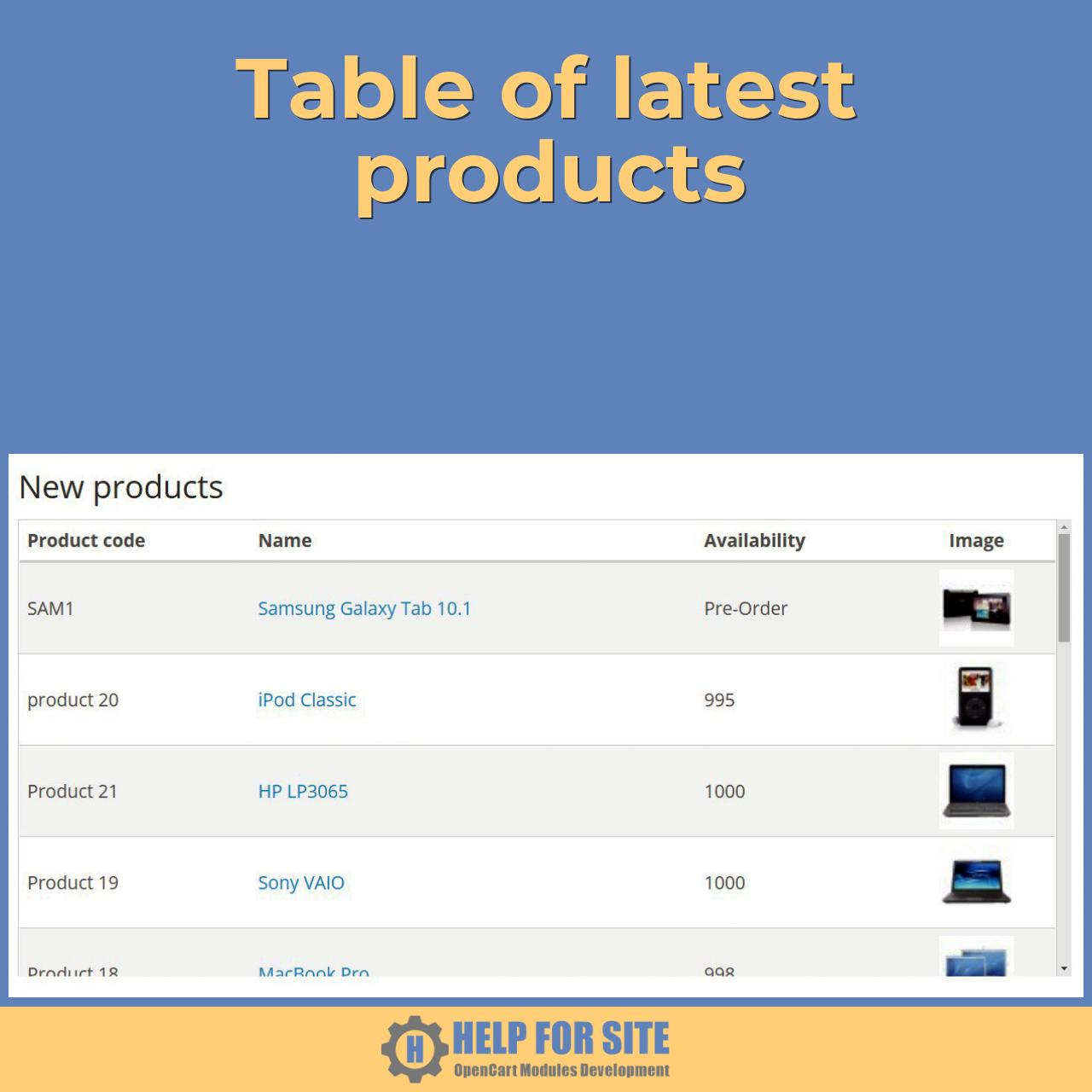 Table of latest products
